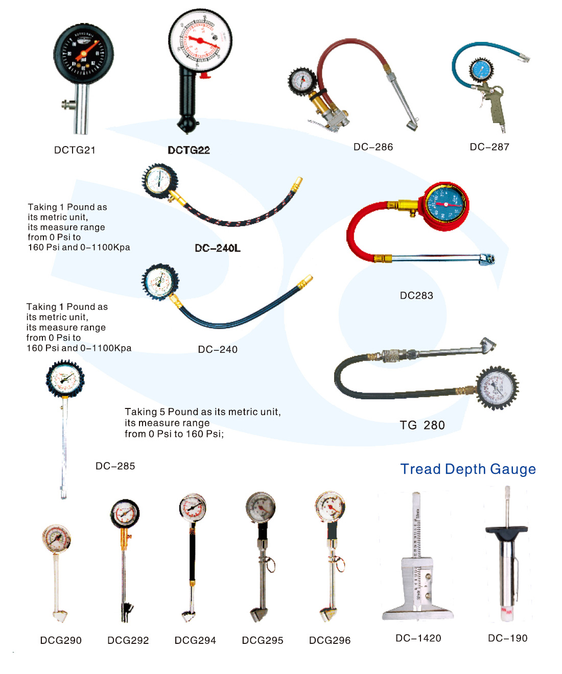 Tire Pressure Gauge Diagram Trusted Wiring Diagrams Air Schematic And Gaugeswheel Accessoriesyangzhou Haina